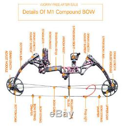 Topoint M1 Archery Compound Bow Set 320 fps Hunting Target 19-70lbs Right Handed